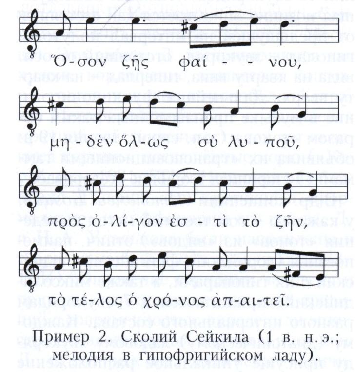 Лады в древнегреческой музыке