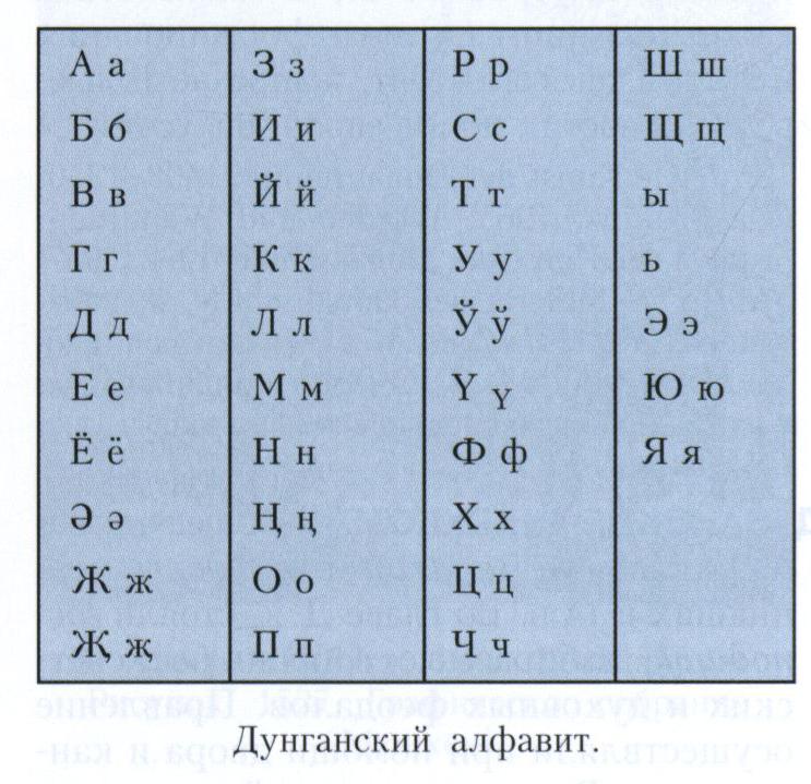 Дунганский язык