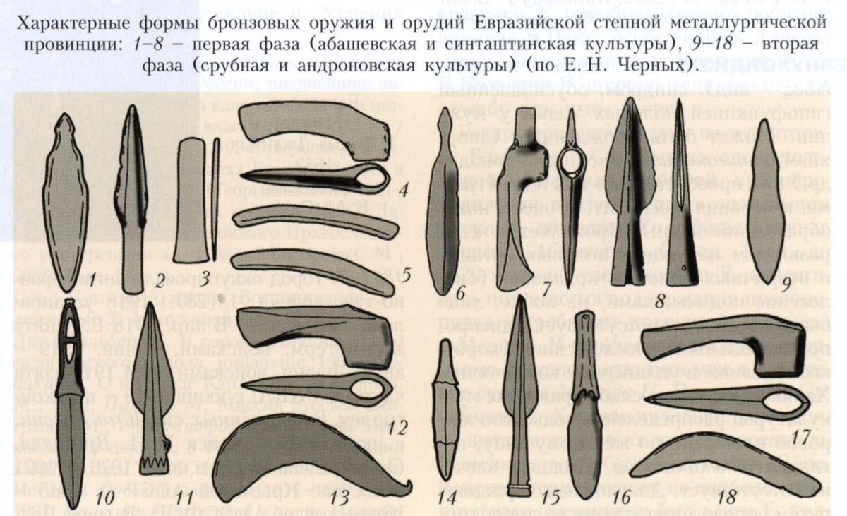 Евразийская степная металлургическая провинция