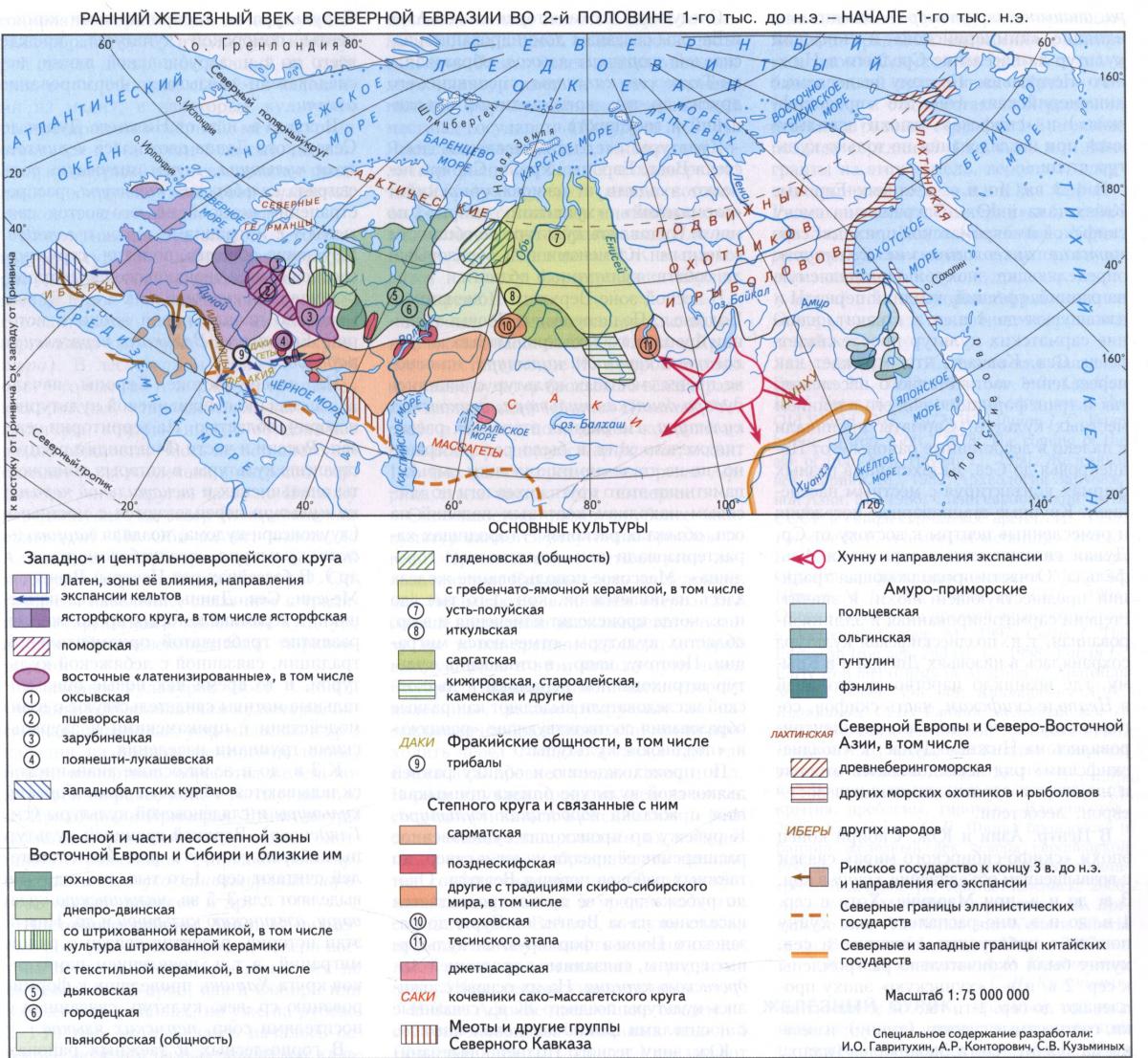 Первые курганы на территории северного кавказа появляются в эпоху ранней бронзы (iii тыс до н э