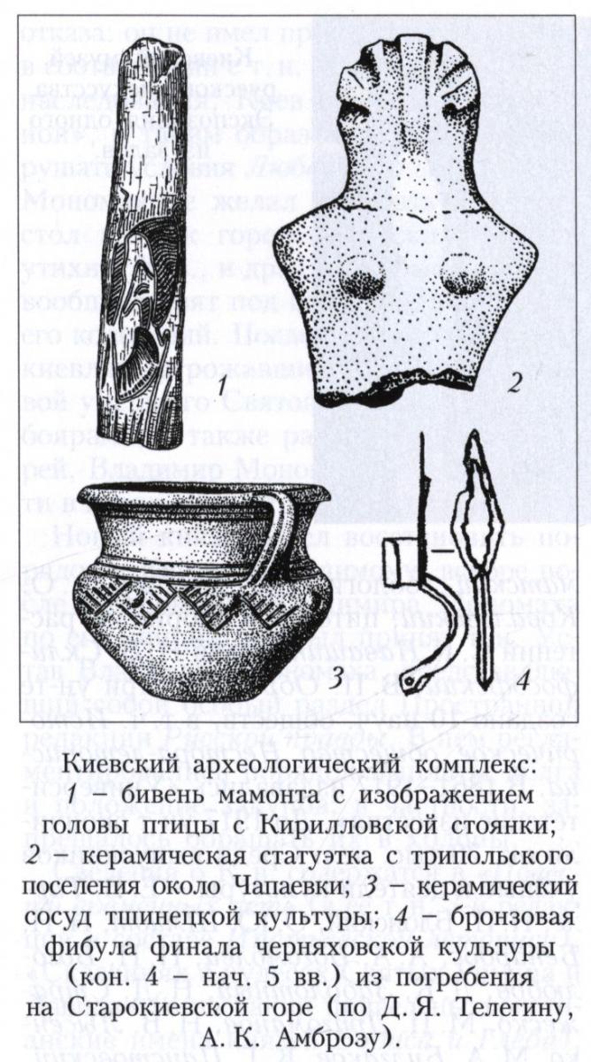Киевский археологический комплекс