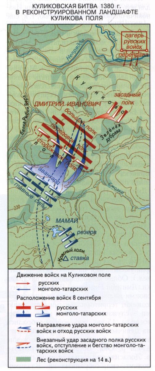 Куликовская битва 1380