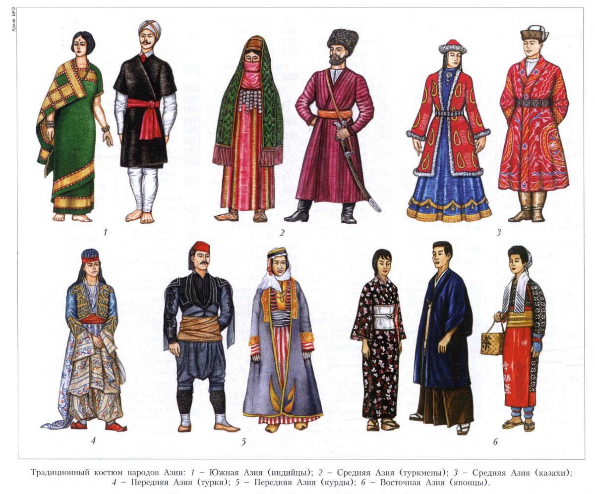Интернет магазин модной одежды gepur модная одежда наложенным