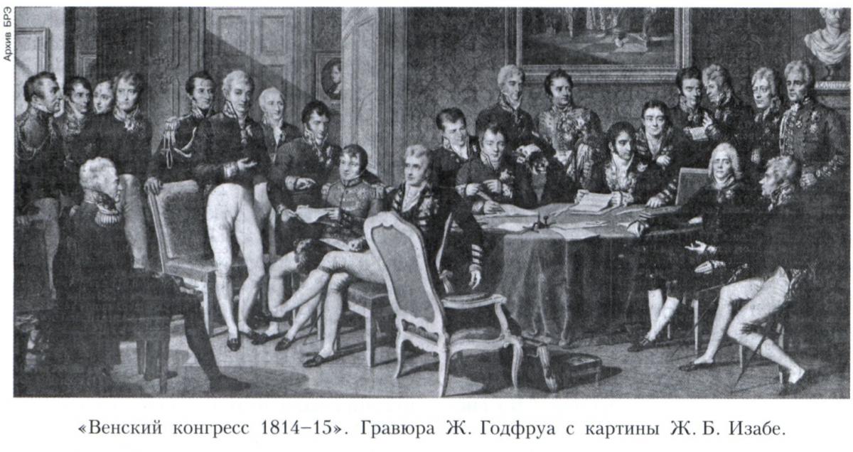 Венский конгресс 1814-15 годов