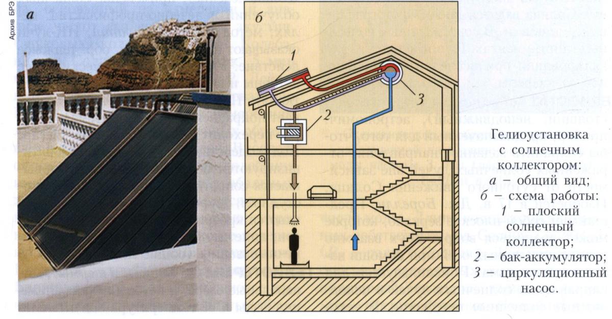 Гелеоустановка теплообменник шевроле авео 1.4 двигатель теплообменник ремкомплект