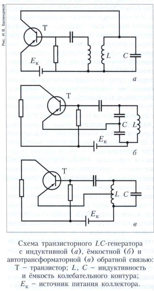 Генератор электрических колебаний