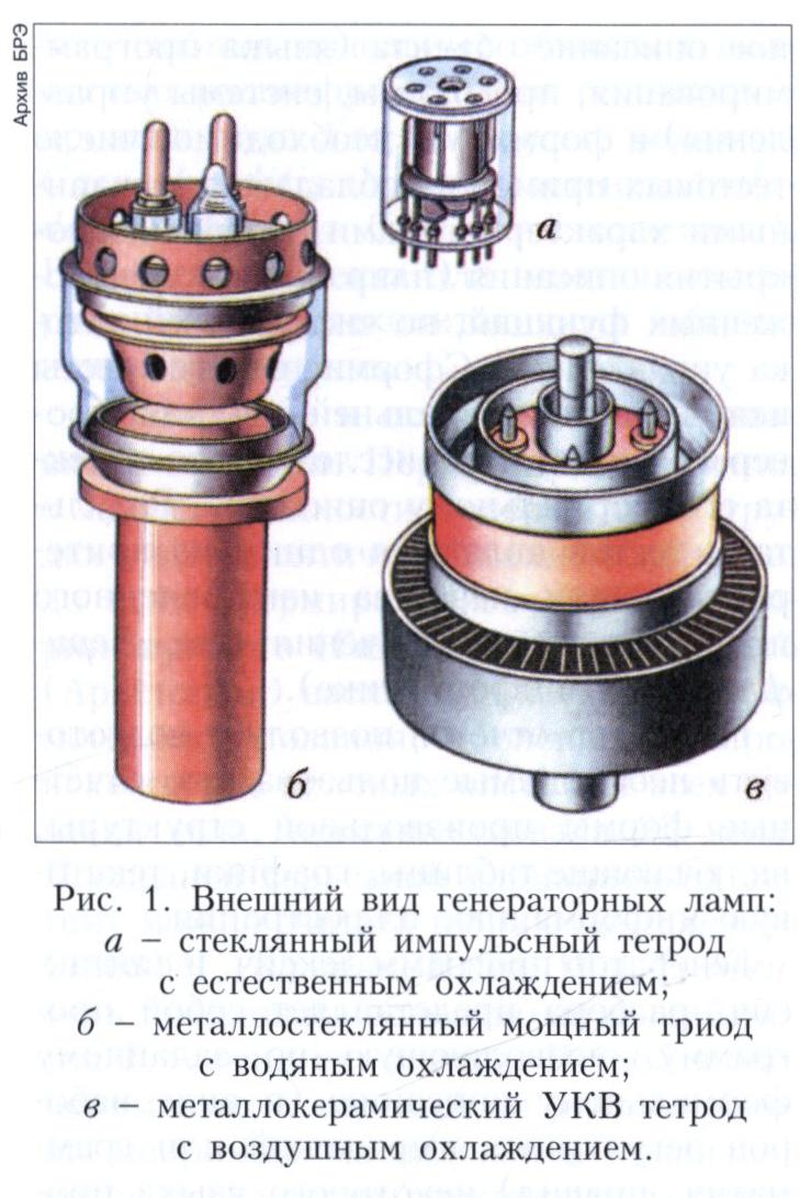 Генераторная лампа