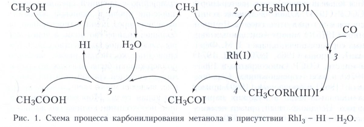 Гомогенная система