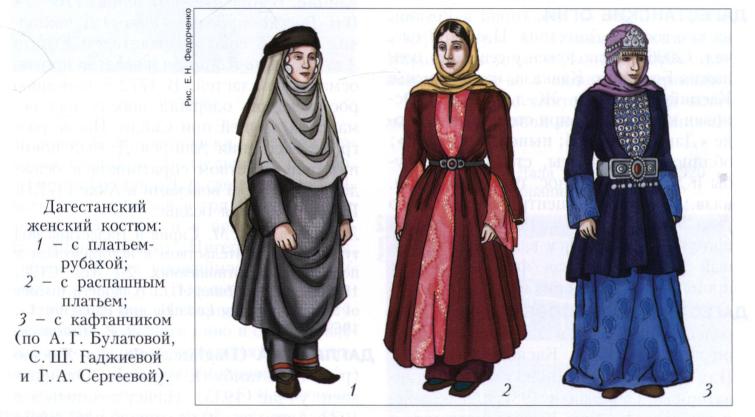 Дагестанские народы