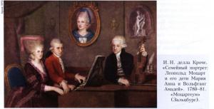 семейный портрет Моцарта