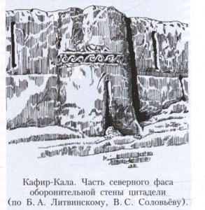Кафир-Кала