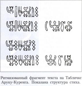 Кохау ронго-ронго письмо