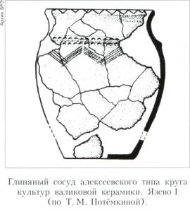 Валиковой керамики культура