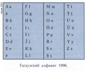 Гагаузский язык