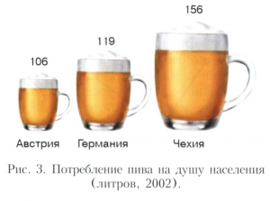Графическое представление статистических данных