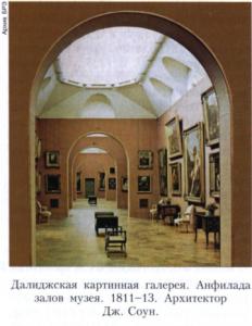Далиджская картинная галерея